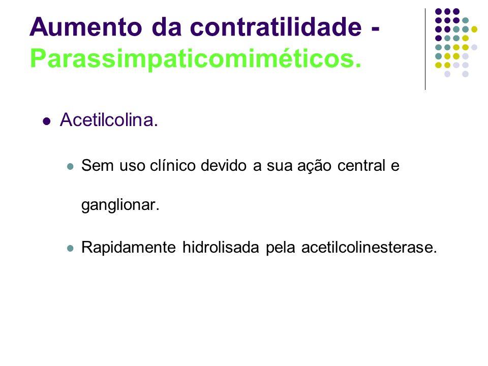 Aumento da contratilidade - Parassimpaticomiméticos.