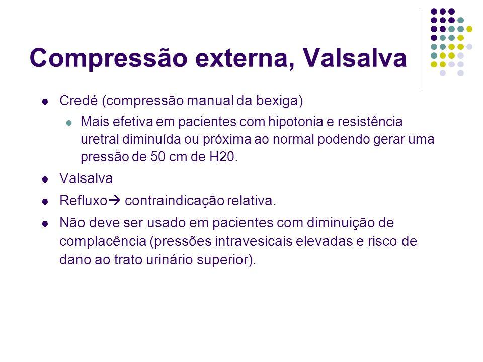 Compressão externa, Valsalva