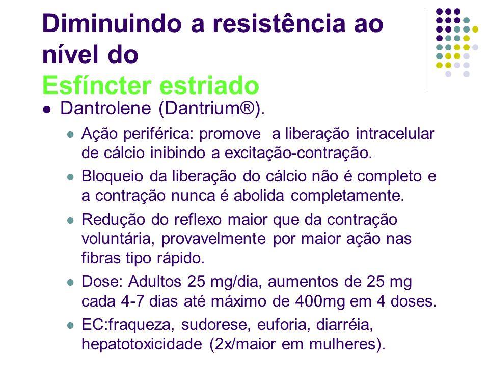 Diminuindo a resistência ao nível do Esfíncter estriado