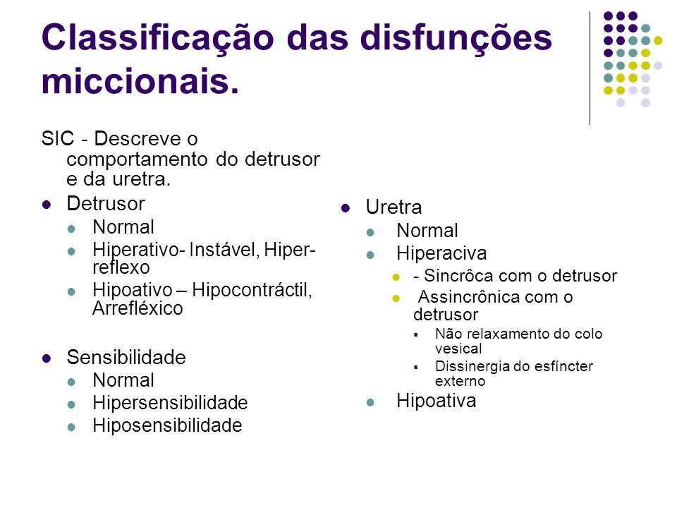 Classificação das disfunções miccionais.