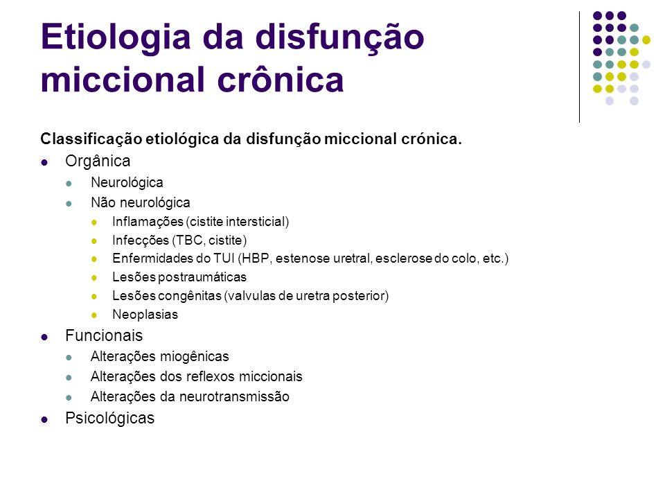Etiologia da disfunção miccional crônica