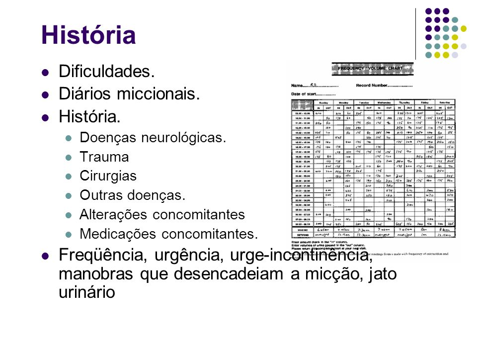 História Dificuldades. Diários miccionais. História.
