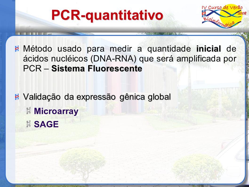 PCR-quantitativo Método usado para medir a quantidade inicial de ácidos nucléicos (DNA-RNA) que será amplificada por PCR – Sistema Fluorescente.