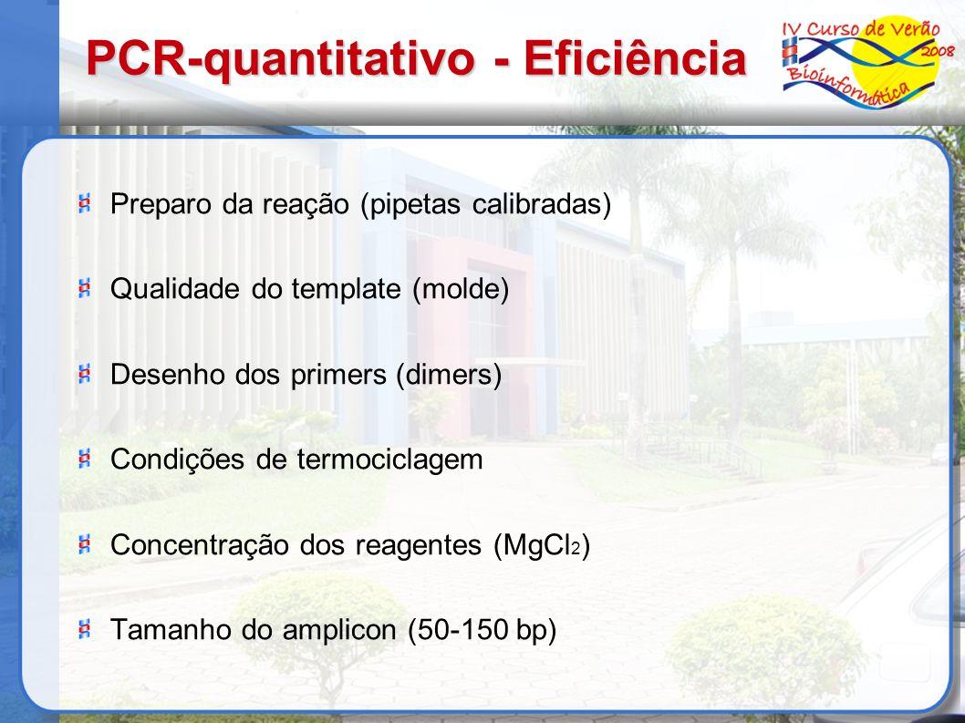 PCR-quantitativo - Eficiência