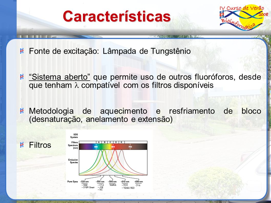 Características Fonte de excitação: Lâmpada de Tungstênio