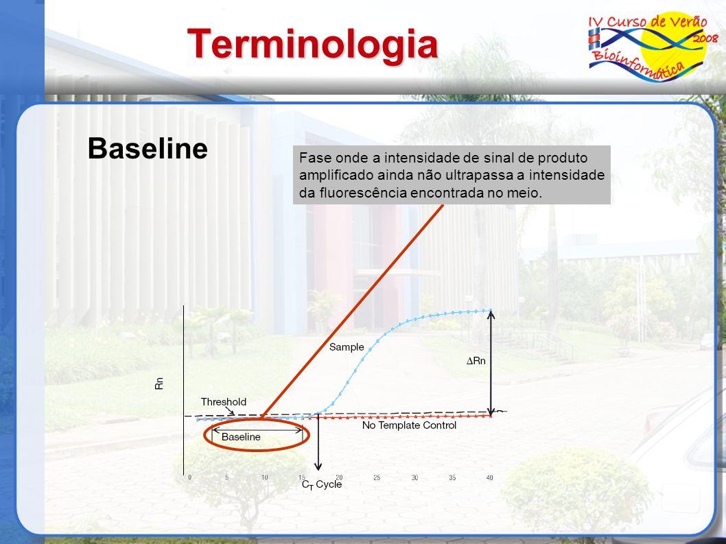 Terminologia Baseline Fase onde a intensidade de sinal de produto