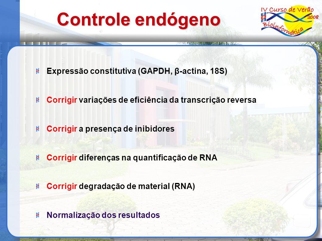 Controle endógeno Expressão constitutiva (GAPDH, β-actina, 18S)