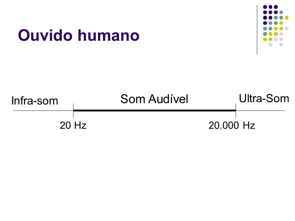 Ouvido humano Som Audível Ultra-Som Infra-som 20 Hz 20.000 Hz