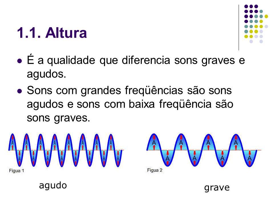 1.1. Altura É a qualidade que diferencia sons graves e agudos.