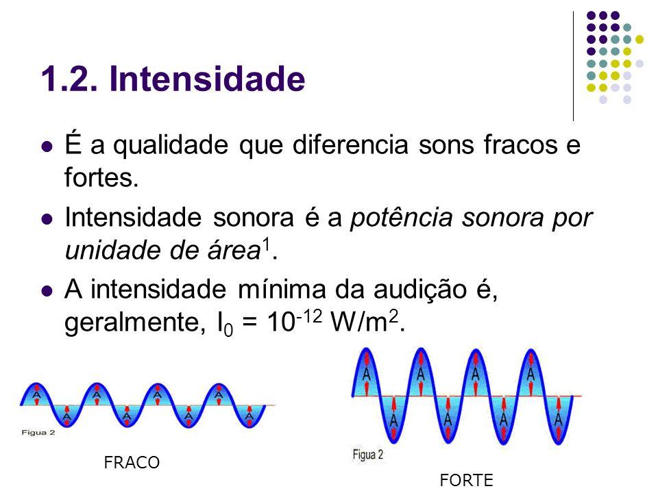 1.2. Intensidade É a qualidade que diferencia sons fracos e fortes.