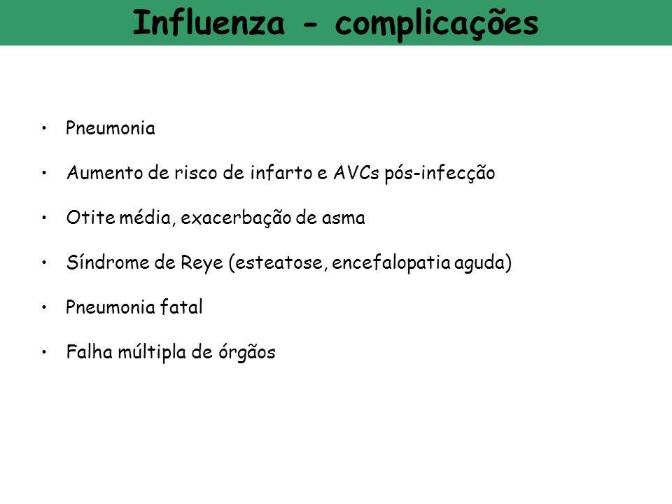 Influenza - complicações