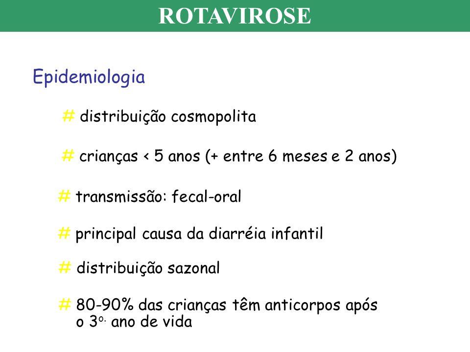 ROTAVIROSE Epidemiologia # distribuição cosmopolita