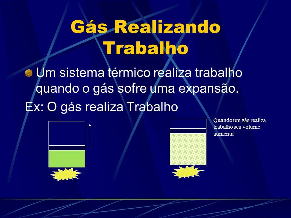 Gás Realizando Trabalho