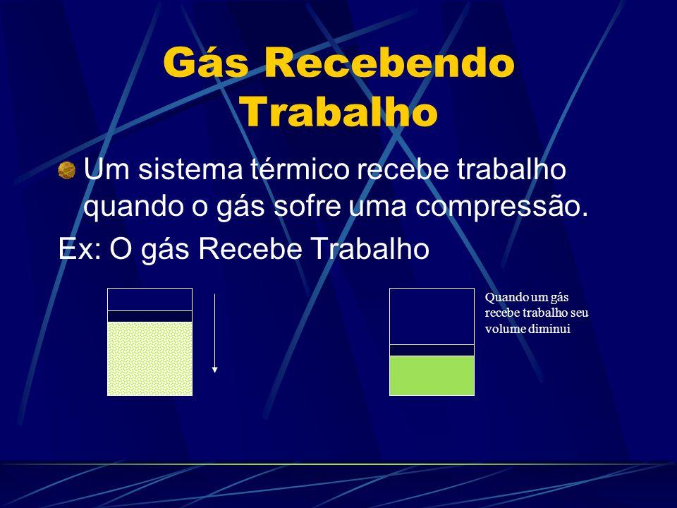 Gás Recebendo Trabalho