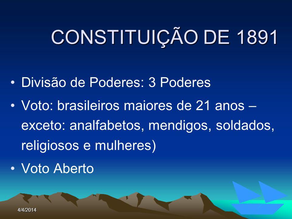CONSTITUIÇÃO DE 1891 Divisão de Poderes: 3 Poderes
