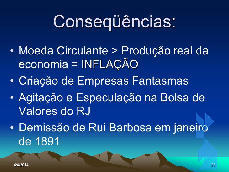 Conseqüências:Moeda Circulante > Produção real da economia = INFLAÇÃO. Criação de Empresas Fantasmas.
