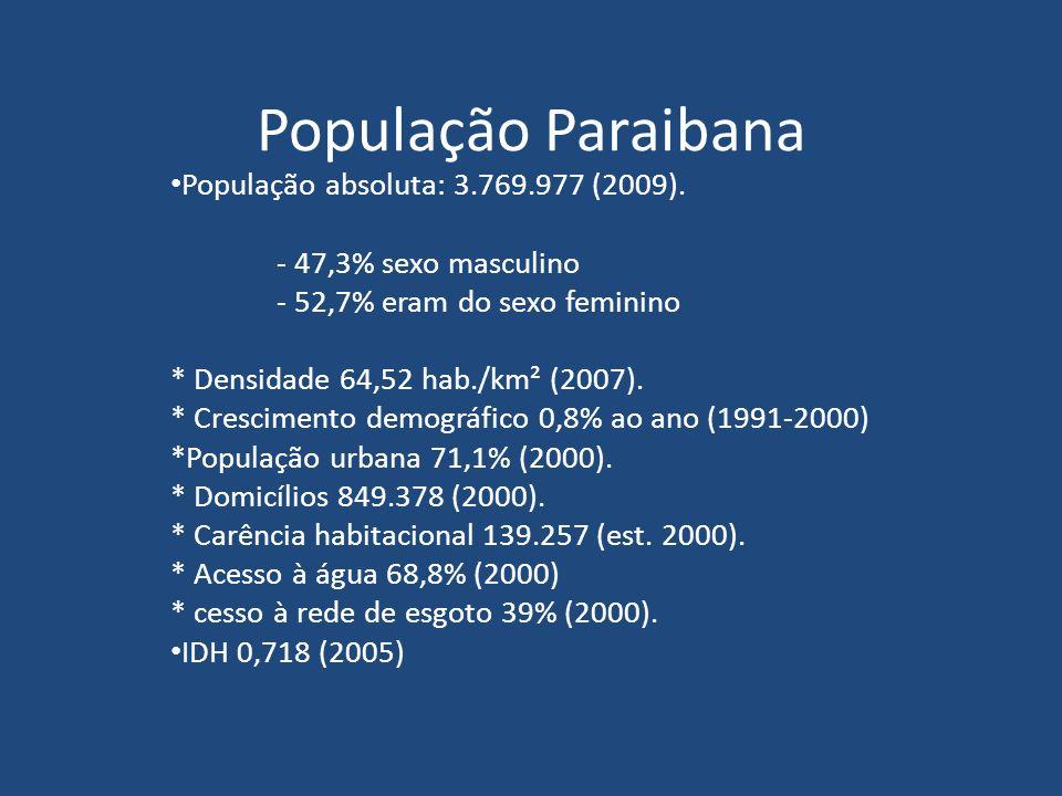 População Paraibana População absoluta: 3.769.977 (2009).