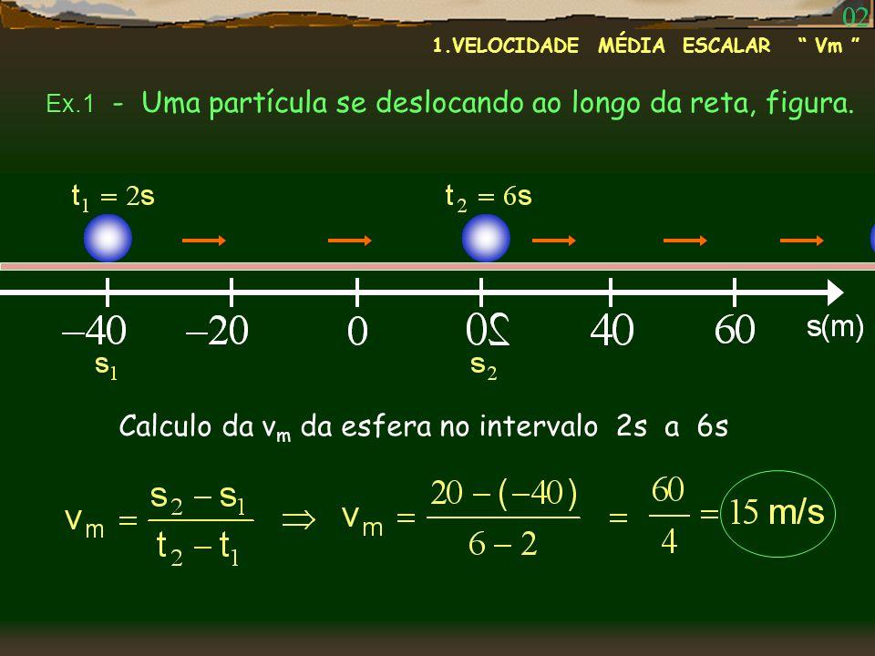 Calculo da vm da esfera no intervalo 2s a 6s