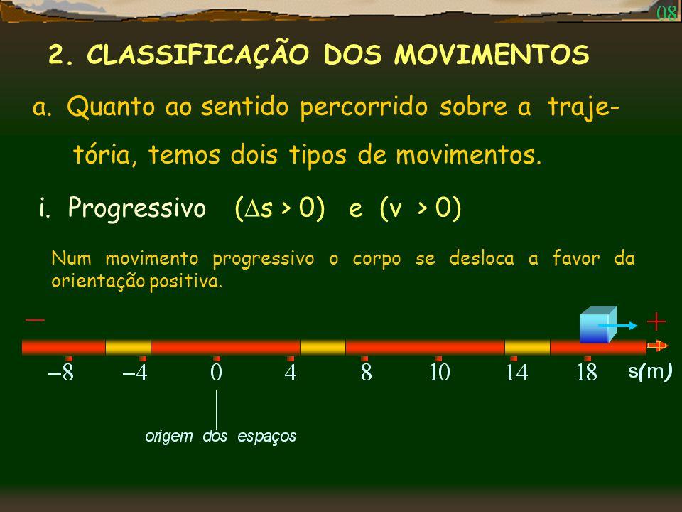 2. CLASSIFICAÇÃO DOS MOVIMENTOS