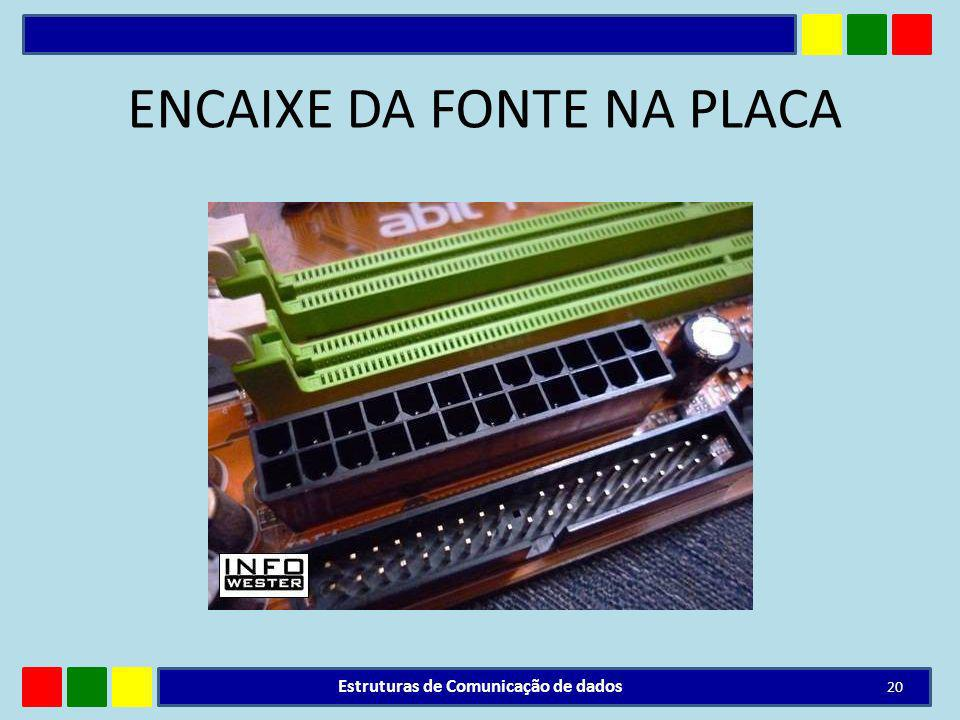 ENCAIXE DA FONTE NA PLACA