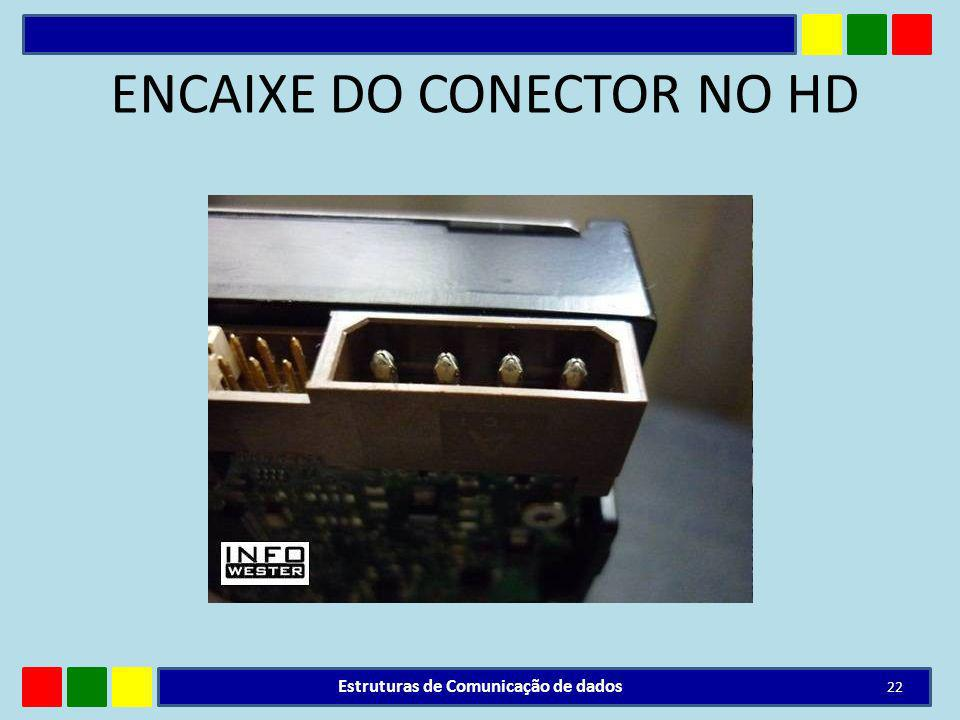 ENCAIXE DO CONECTOR NO HD