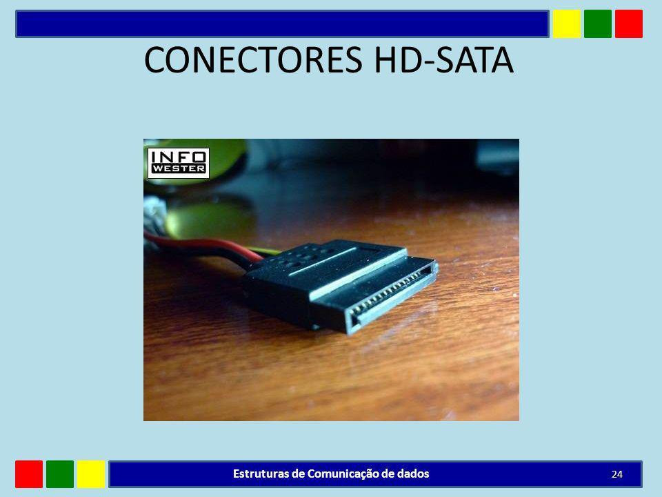 Estruturas de Comunicação de dados