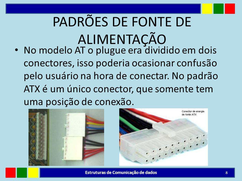 PADRÕES DE FONTE DE ALIMENTAÇÃO
