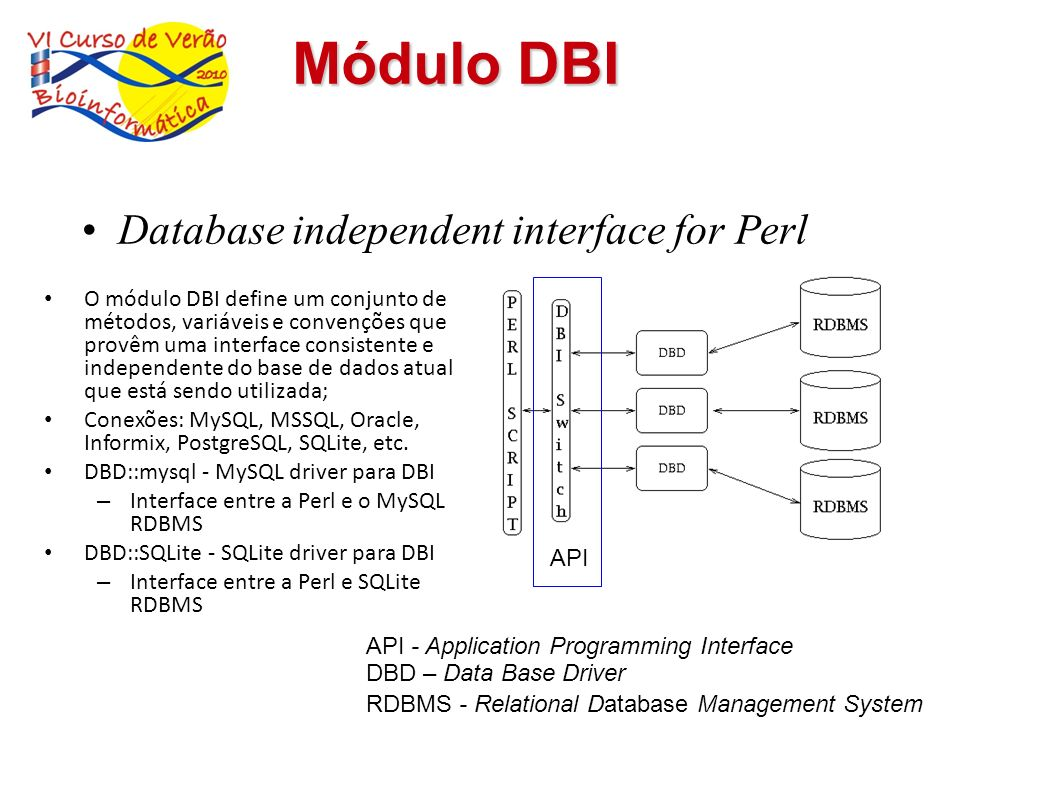 Módulo DBI Database independent interface for Perl