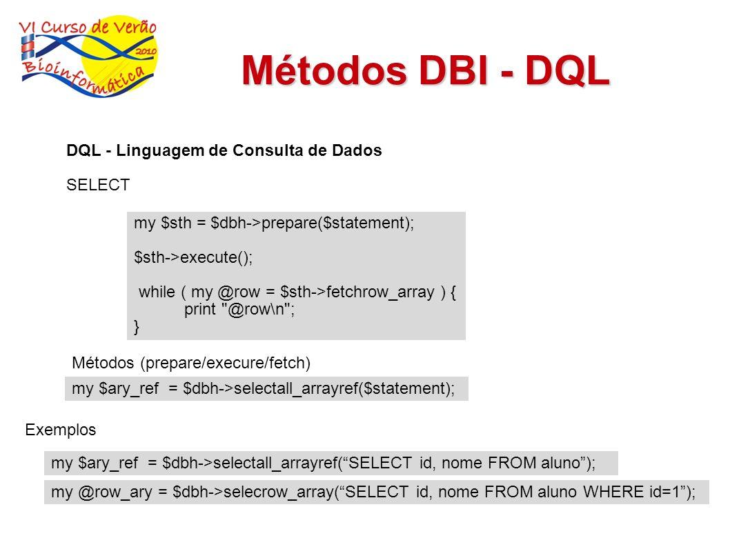 Métodos DBI - DQL DQL - Linguagem de Consulta de Dados SELECT