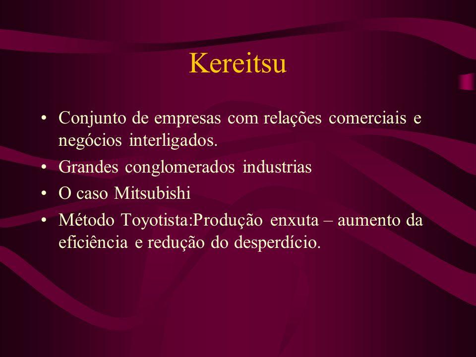 Kereitsu Conjunto de empresas com relações comerciais e negócios interligados. Grandes conglomerados industrias.