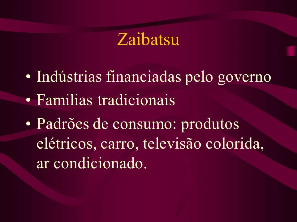 Zaibatsu Indústrias financiadas pelo governo Familias tradicionais