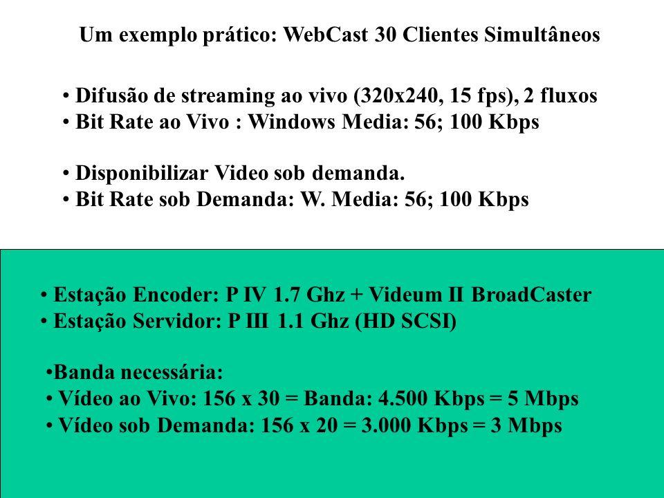 Um exemplo prático: WebCast 30 Clientes Simultâneos