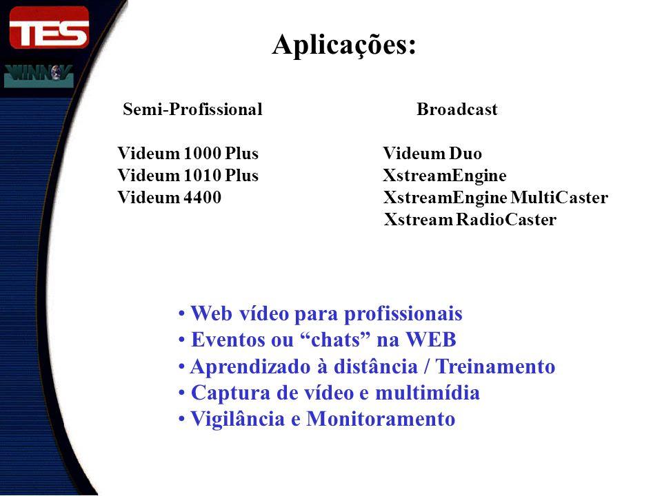 Aplicações: Web vídeo para profissionais Eventos ou chats na WEB