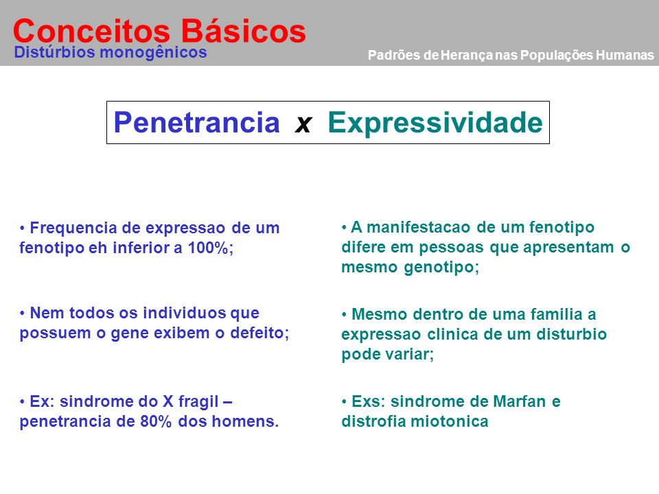 Conceitos Básicos Penetrancia x Expressividade Distúrbios monogênicos