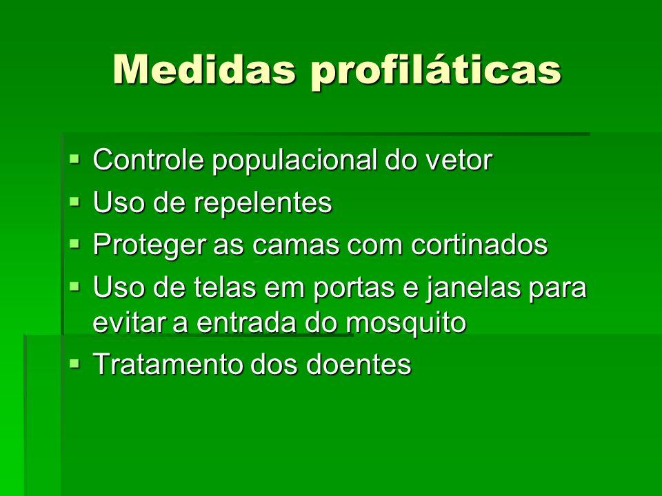 Medidas profiláticas Controle populacional do vetor Uso de repelentes