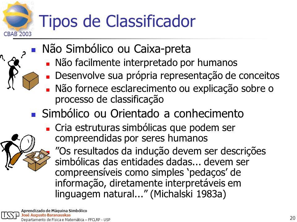 Tipos de Classificador