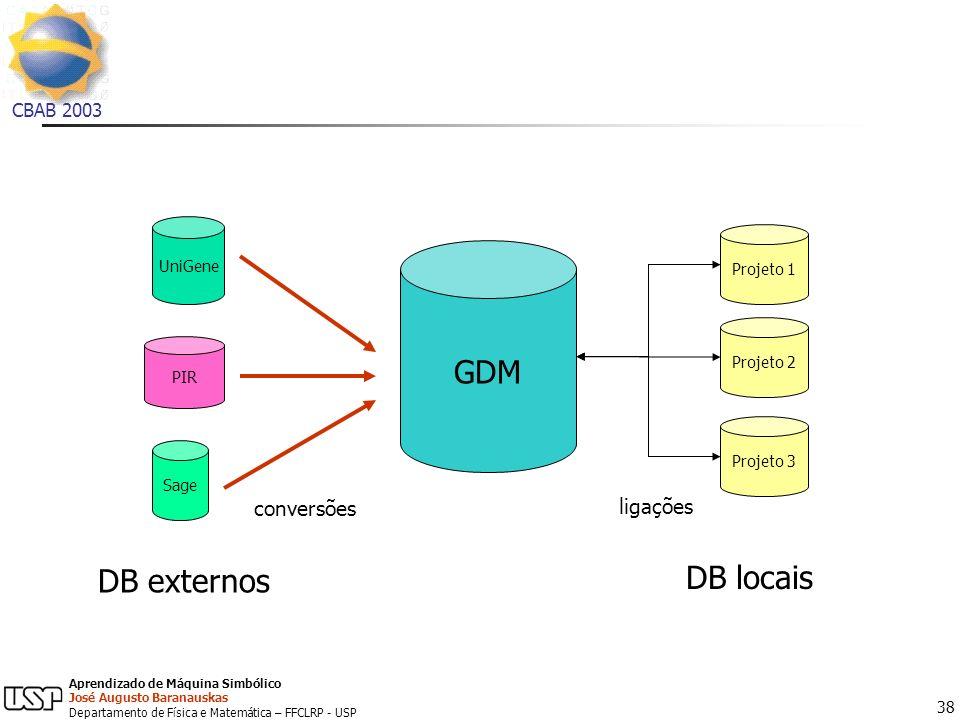 GDM DB locais DB externos conversões ligações UniGene Projeto 1