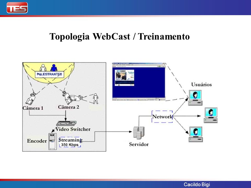 Topologia WebCast / Treinamento
