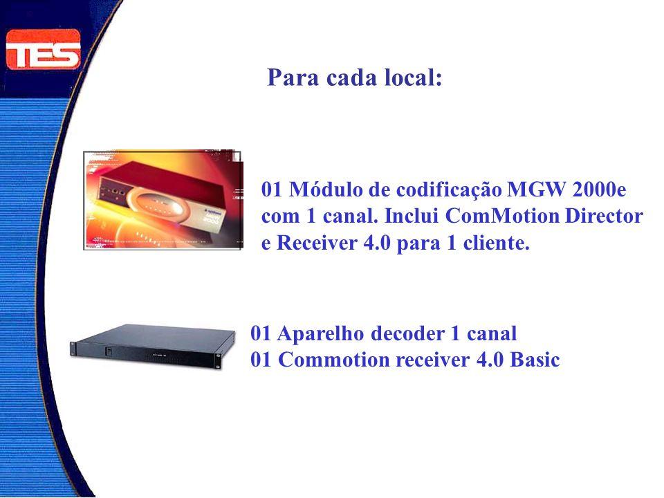 Para cada local: 01 Módulo de codificação MGW 2000e