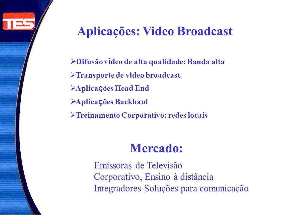 Aplicações: Video Broadcast