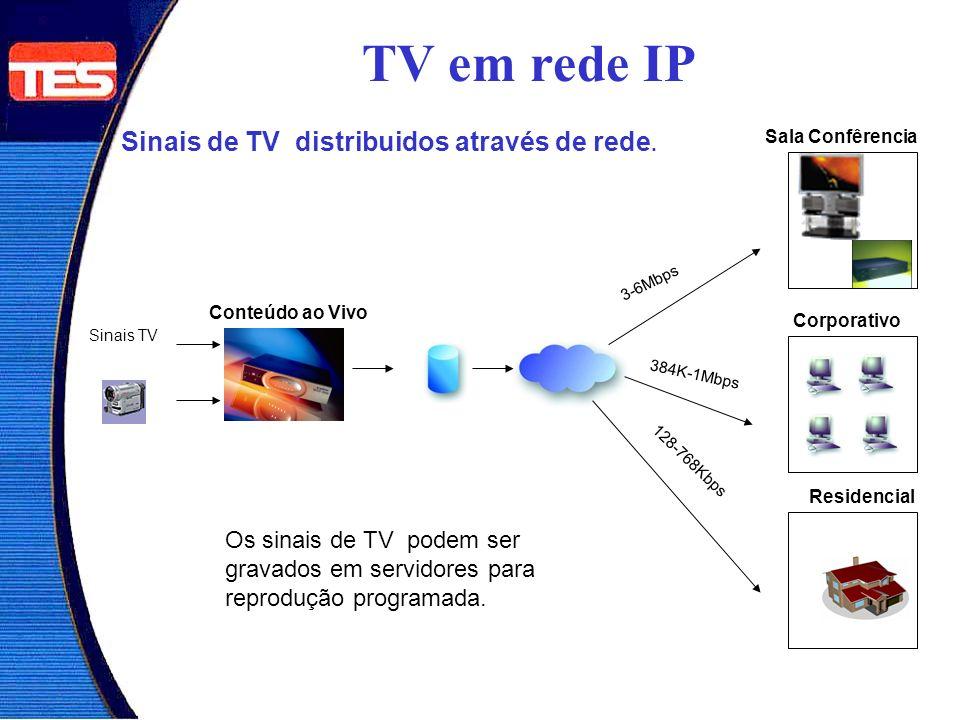 TV em rede IP Sinais de TV distribuidos através de rede.