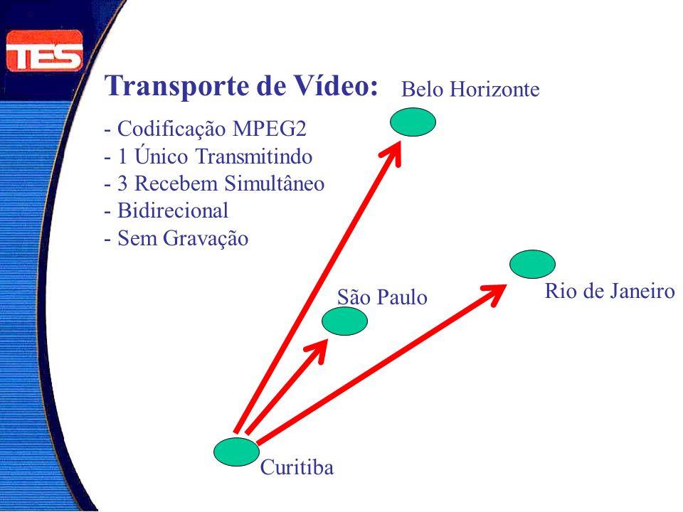 Transporte de Vídeo: Belo Horizonte - Codificação MPEG2