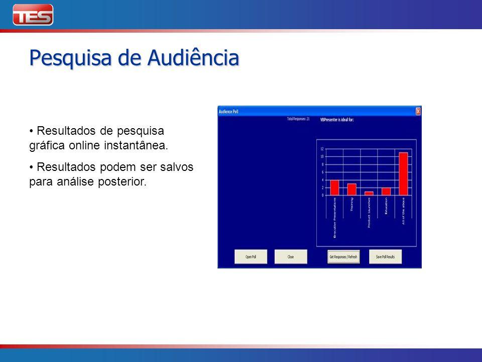 Pesquisa de Audiência Resultados de pesquisa gráfica online instantânea.