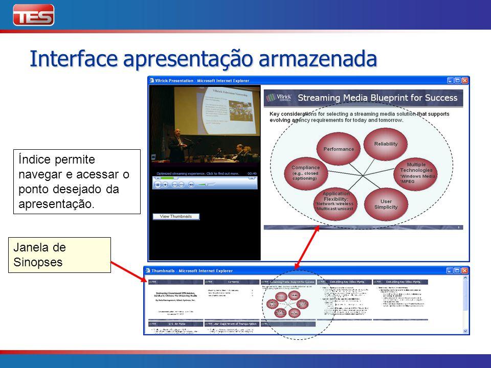Interface apresentação armazenada