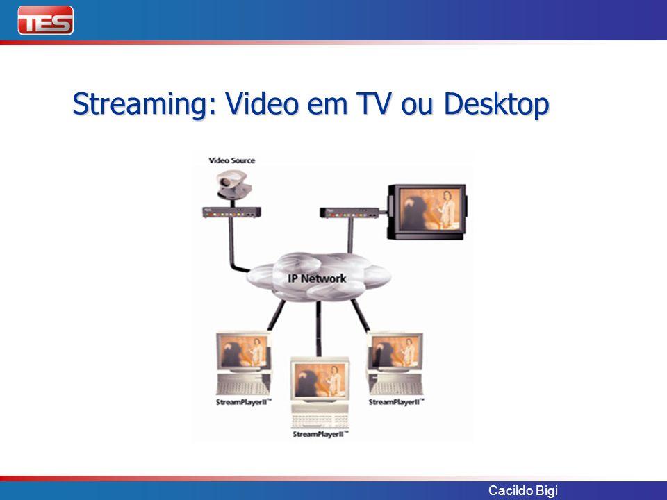Streaming: Video em TV ou Desktop