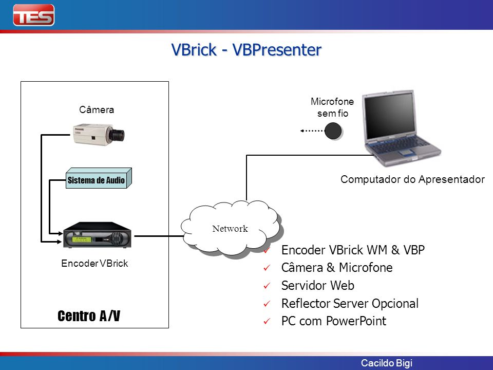 VBrick - VBPresenter Centro A/V Encoder VBrick WM & VBP