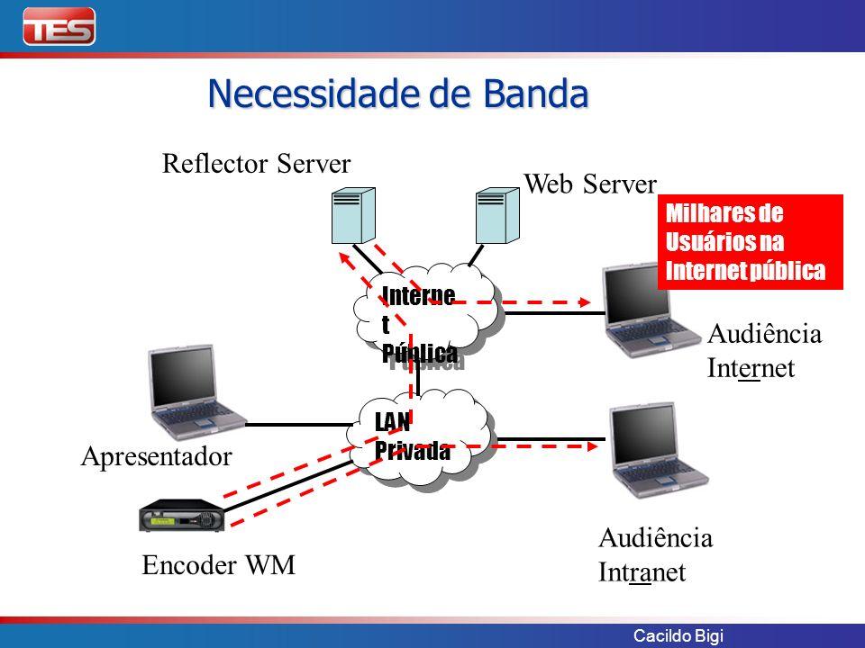 Necessidade de Banda Reflector Server Web Server Audiência Internet