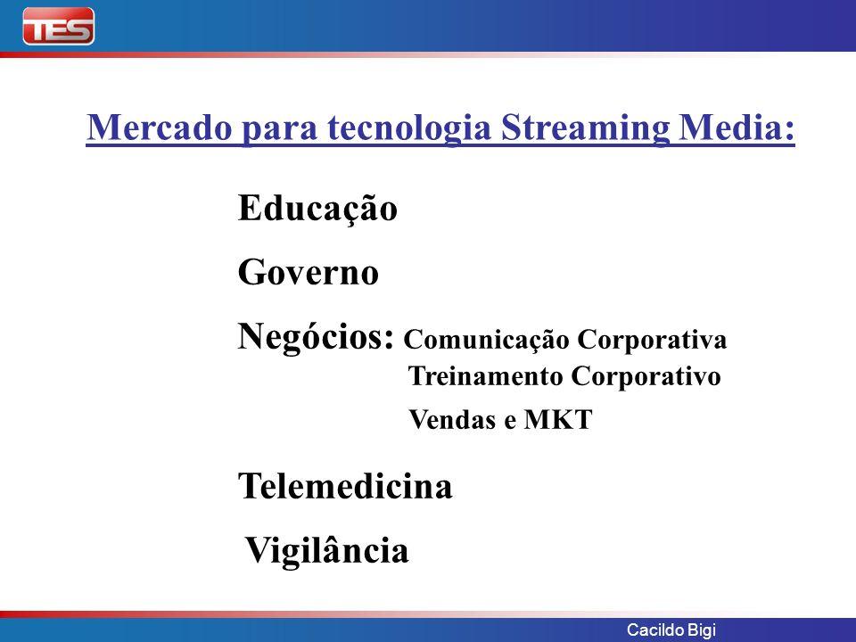 Mercado para tecnologia Streaming Media: