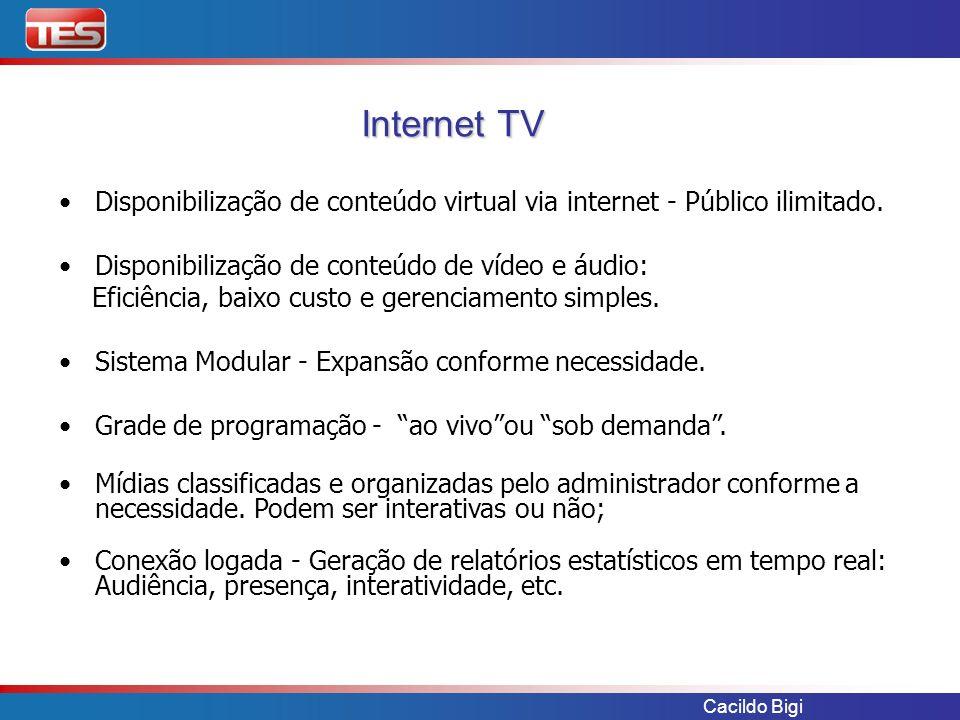 Internet TVDisponibilização de conteúdo virtual via internet - Público ilimitado. Disponibilização de conteúdo de vídeo e áudio: