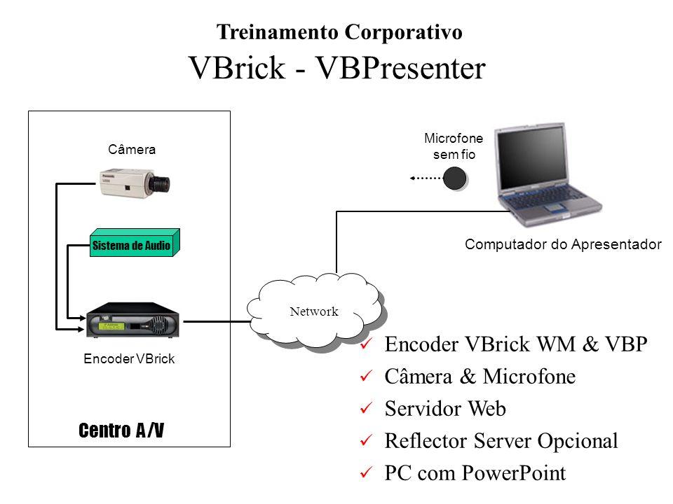 VBrick - VBPresenter Treinamento Corporativo Encoder VBrick WM & VBP